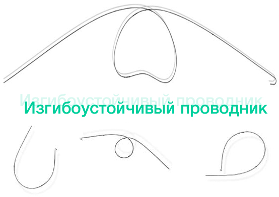 Цертофикс Дуо HF S 720 с иглой Сельдингера. Стерильно.com