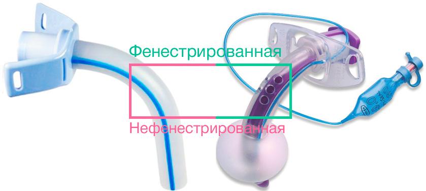 Фенестрированная трахеостомическая трубка в Стерильно.com